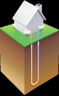 Qu'est ce que la géothermie verticale ?